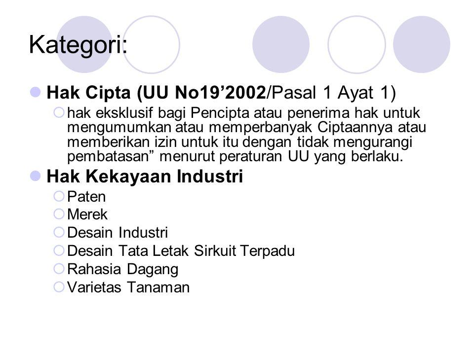 Kategori: Hak Cipta (UU No19'2002/Pasal 1 Ayat 1)