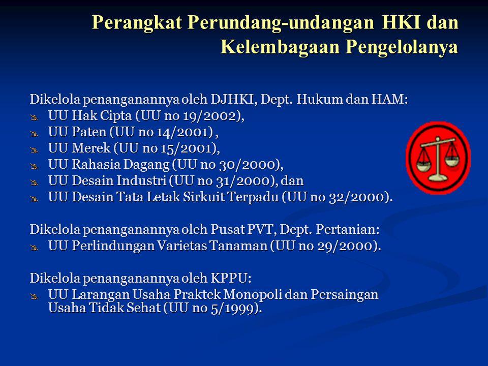 Perangkat Perundang-undangan HKI dan Kelembagaan Pengelolanya