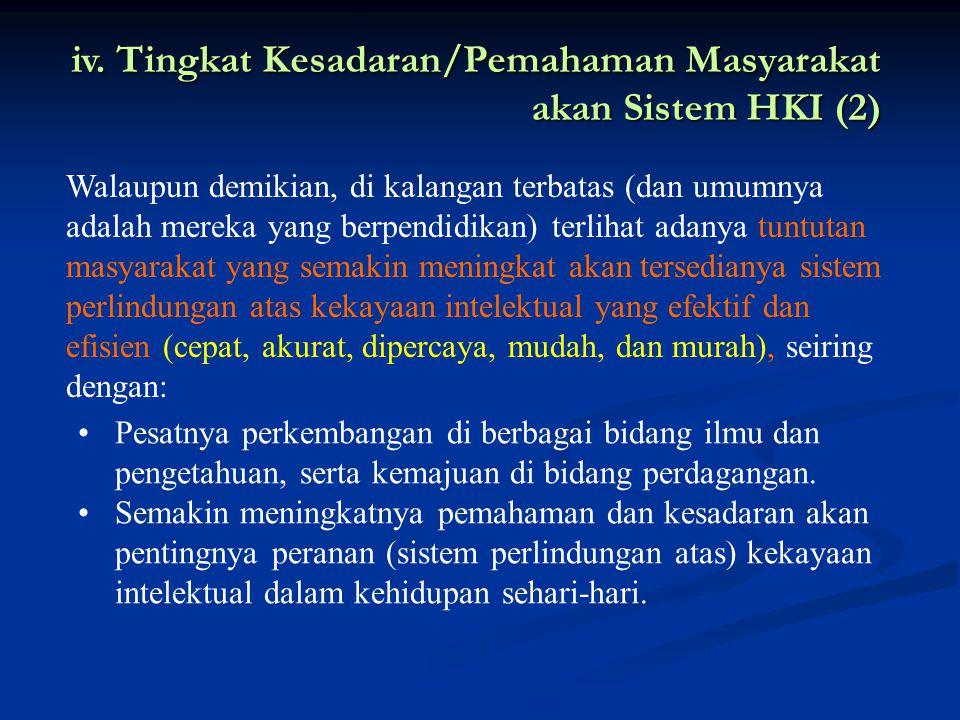 iv. Tingkat Kesadaran/Pemahaman Masyarakat akan Sistem HKI (2)