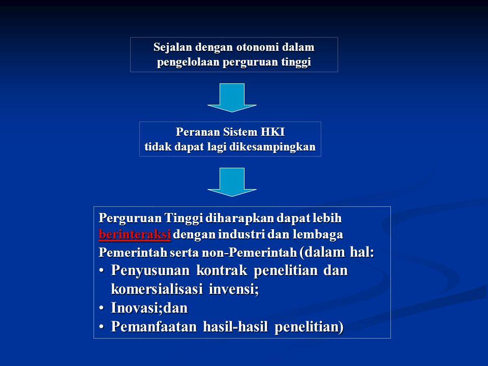 Penyusunan kontrak penelitian dan komersialisasi invensi; Inovasi;dan