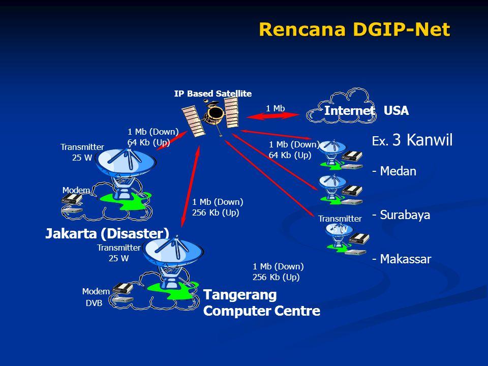 Rencana DGIP-Net Jakarta (Disaster) Tangerang Computer Centre