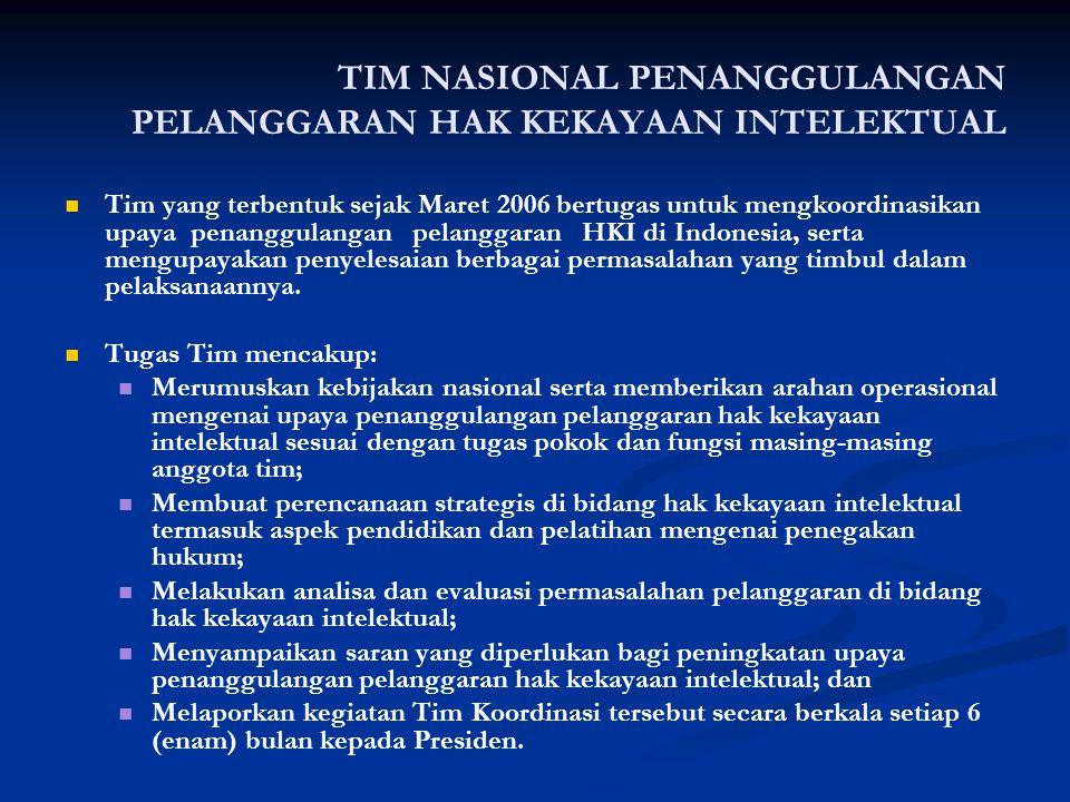 TIM NASIONAL PENANGGULANGAN PELANGGARAN HAK KEKAYAAN INTELEKTUAL