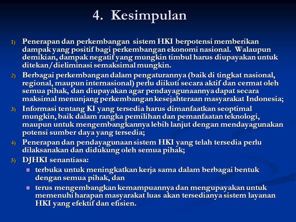 4. Kesimpulan