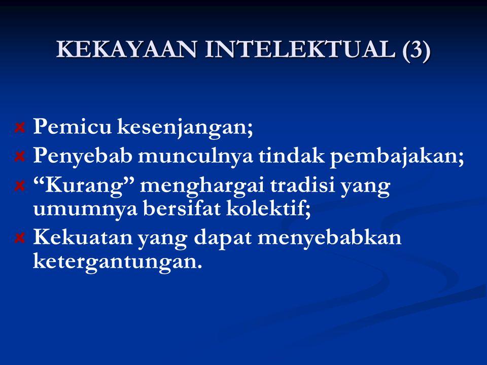 KEKAYAAN INTELEKTUAL (3)