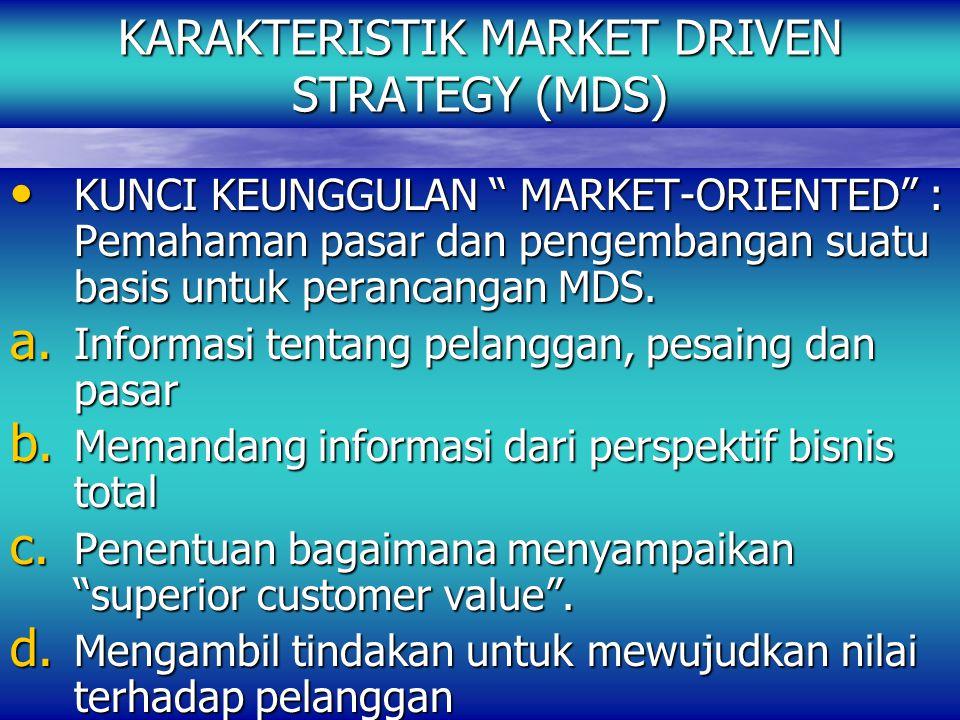 KARAKTERISTIK MARKET DRIVEN STRATEGY (MDS)
