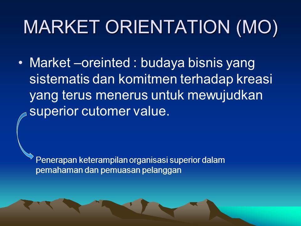 MARKET ORIENTATION (MO)