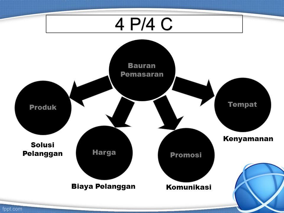 4 P/4 C Bauran Pemasaran Tempat Produk Kenyamanan Harga Solusi Promosi