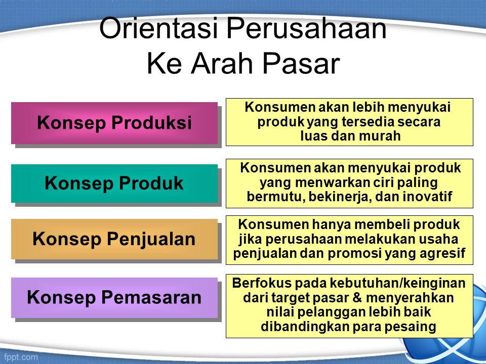 Orientasi Perusahaan Ke Arah Pasar
