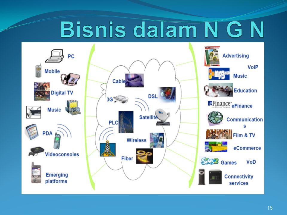 Bisnis dalam N G N