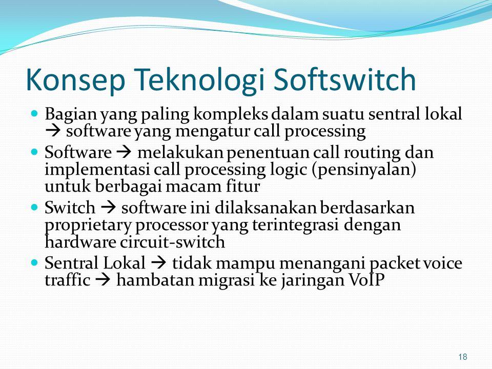 Konsep Teknologi Softswitch
