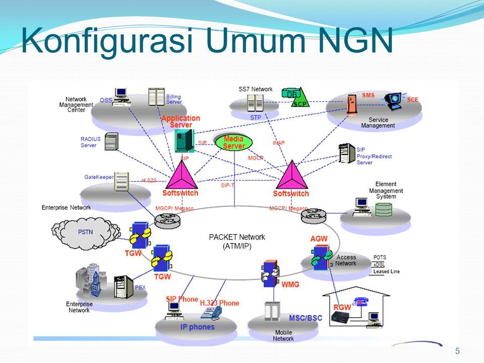 Konfigurasi Umum NGN