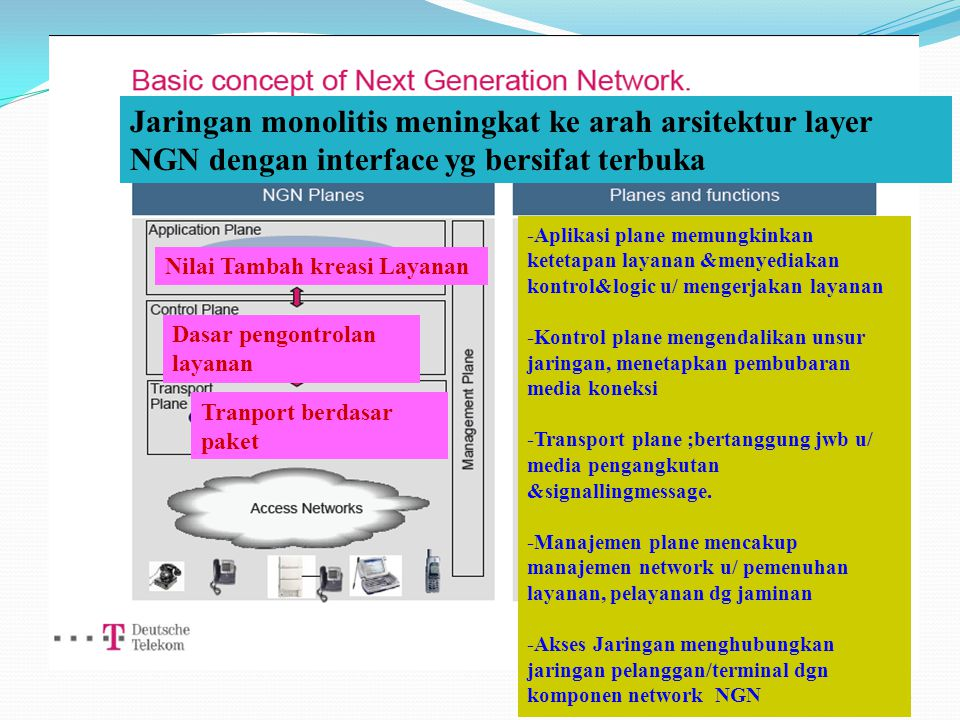 Jaringan monolitis meningkat ke arah arsitektur layer NGN dengan interface yg bersifat terbuka