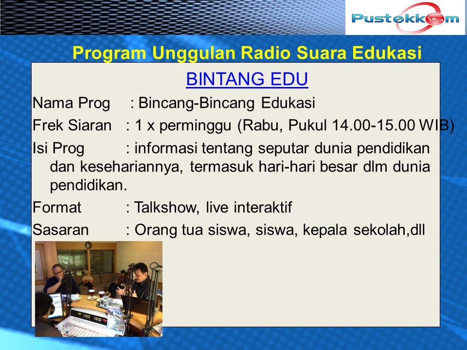 Program Unggulan Radio Suara Edukasi