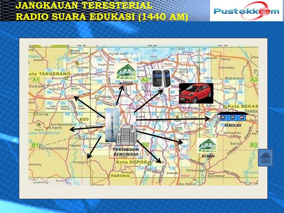 JANGKAUAN TERESTERIAL RADIO SUARA EDUKASI (1440 AM)