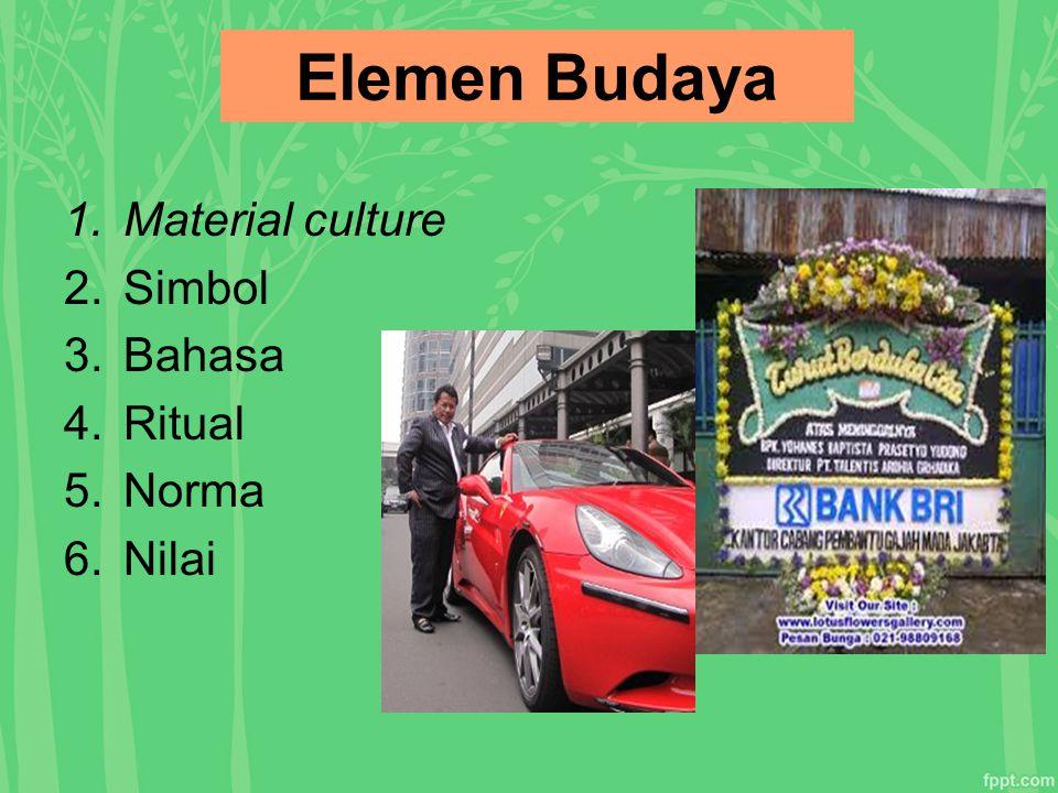 Elemen Budaya Material culture Simbol Bahasa Ritual Norma Nilai