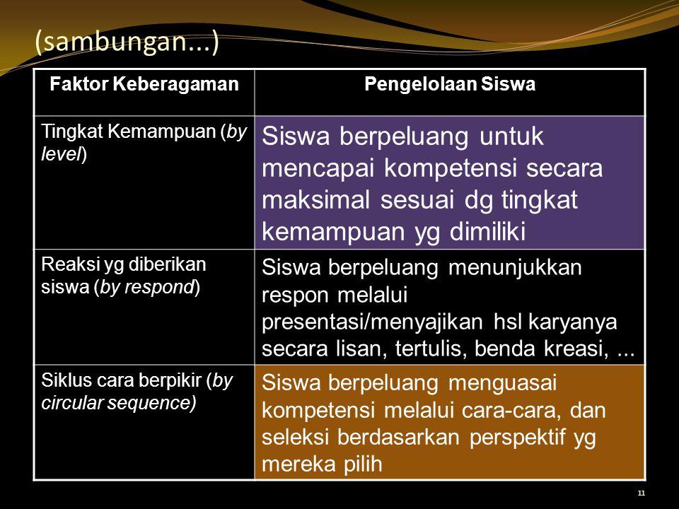 (sambungan...) Faktor Keberagaman. Pengelolaan Siswa. Tingkat Kemampuan (by level)
