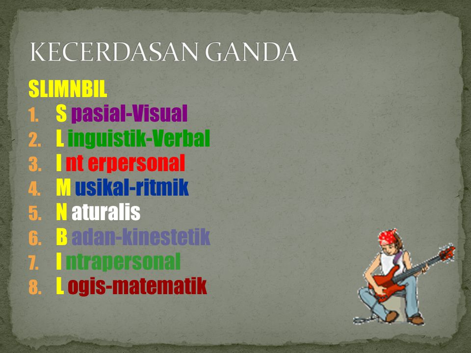KECERDASAN GANDA SLIMNBIL S pasial-Visual L inguistik-Verbal