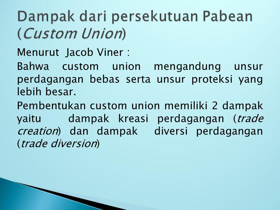 Dampak dari persekutuan Pabean (Custom Union)