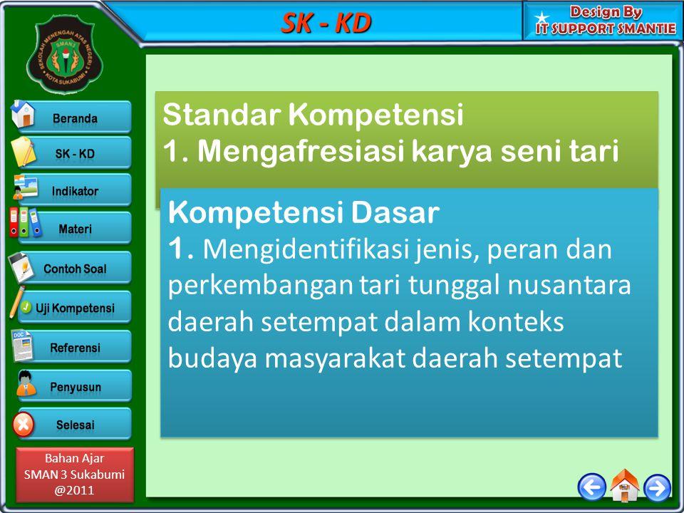 SK - KD Standar Kompetensi. 1. Mengafresiasi karya seni tari. Kompetensi Dasar.