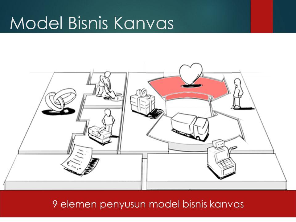 9 elemen penyusun model bisnis kanvas