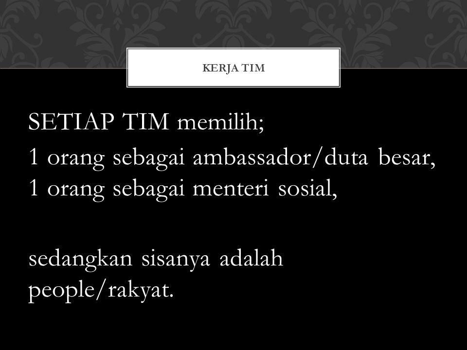 Kerja tim SETIAP TIM memilih; 1 orang sebagai ambassador/duta besar, 1 orang sebagai menteri sosial, sedangkan sisanya adalah people/rakyat.