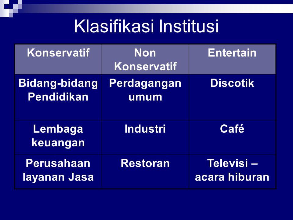 Klasifikasi Institusi