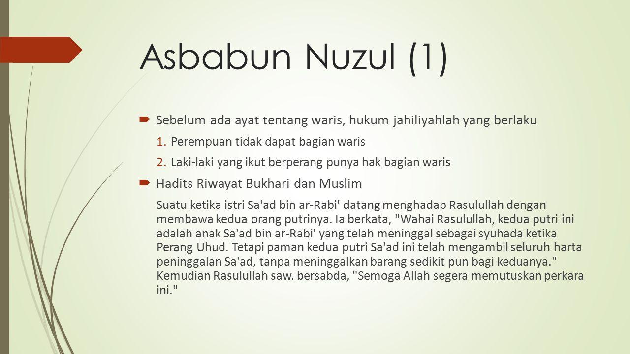 Asbabun Nuzul (1) Sebelum ada ayat tentang waris, hukum jahiliyahlah yang berlaku. Perempuan tidak dapat bagian waris.