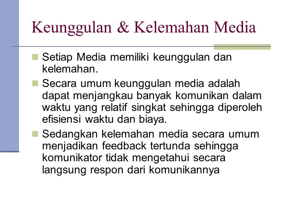 Keunggulan & Kelemahan Media