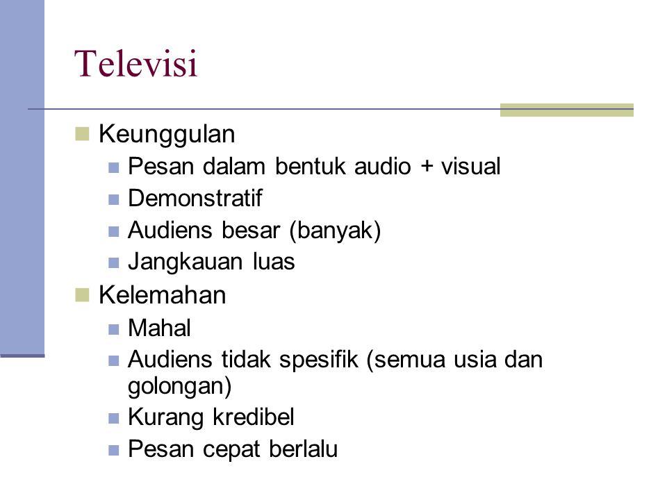 Televisi Keunggulan Kelemahan Pesan dalam bentuk audio + visual