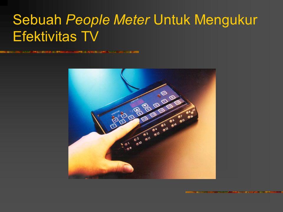 Sebuah People Meter Untuk Mengukur Efektivitas TV