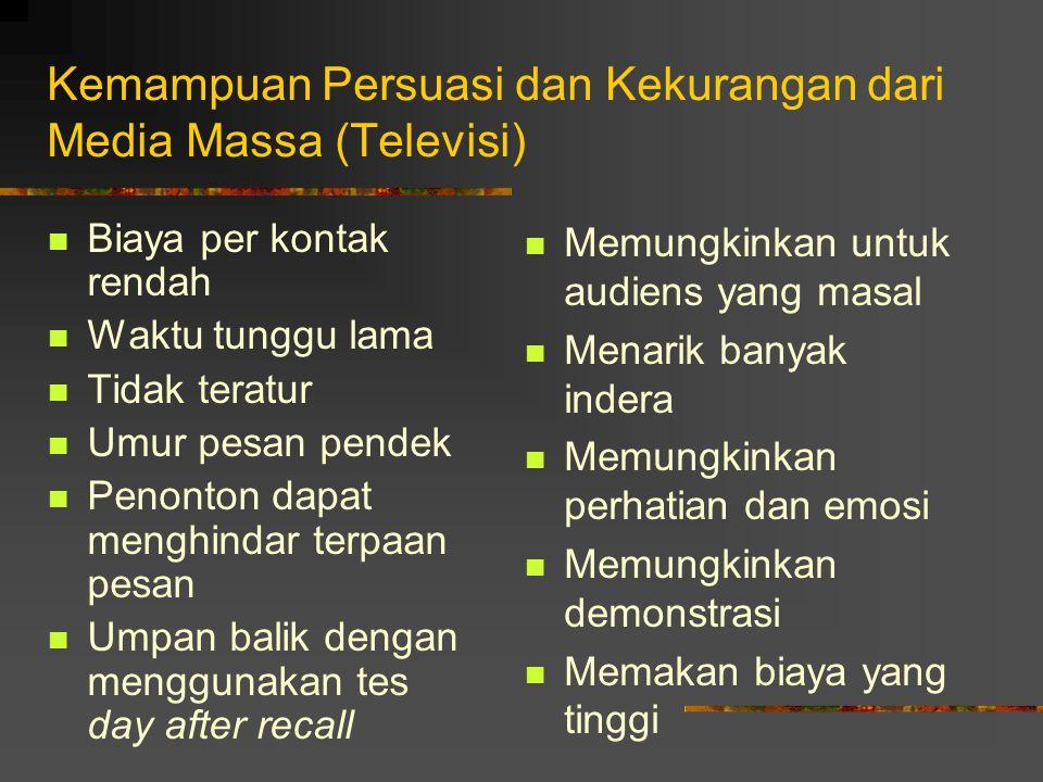 Kemampuan Persuasi dan Kekurangan dari Media Massa (Televisi)
