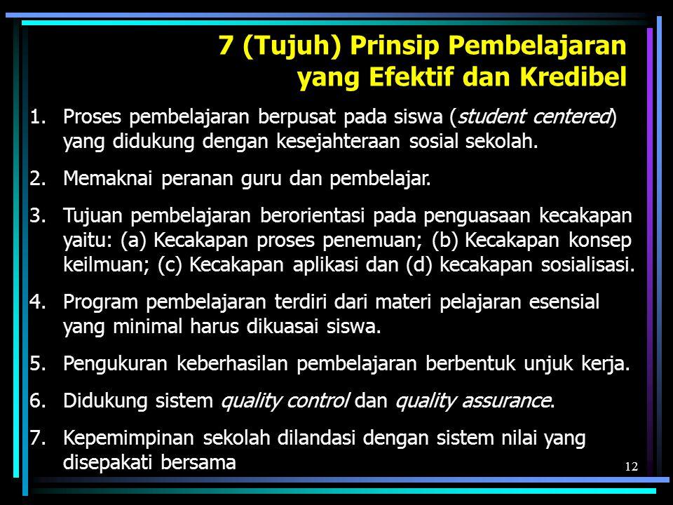 7 (Tujuh) Prinsip Pembelajaran yang Efektif dan Kredibel