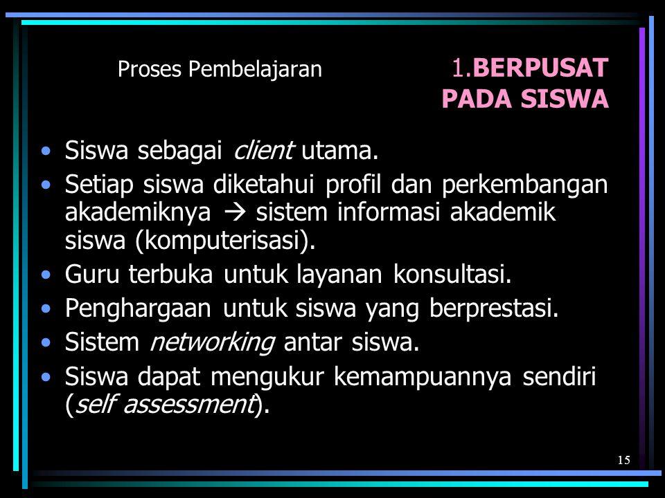 Proses Pembelajaran 1.BERPUSAT PADA SISWA