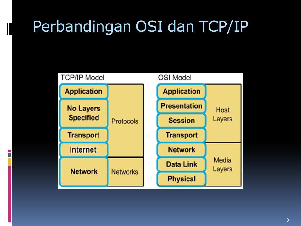 Perbandingan OSI dan TCP/IP