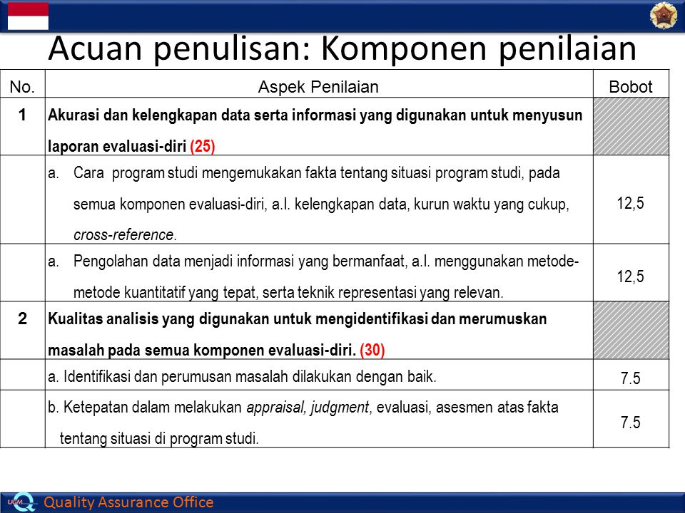 Acuan penulisan: Komponen penilaian