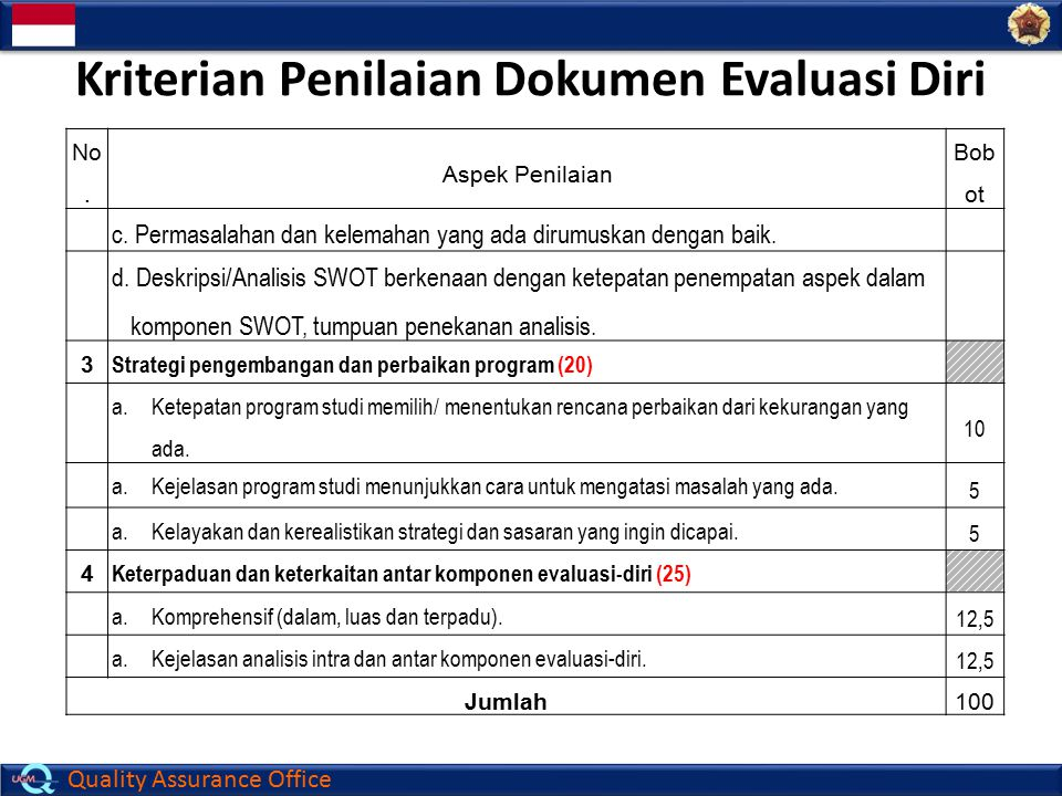 Kriterian Penilaian Dokumen Evaluasi Diri