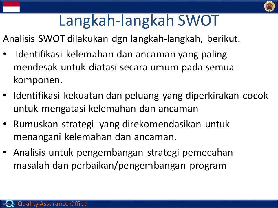 Langkah-langkah SWOT Analisis SWOT dilakukan dgn langkah-langkah, berikut.