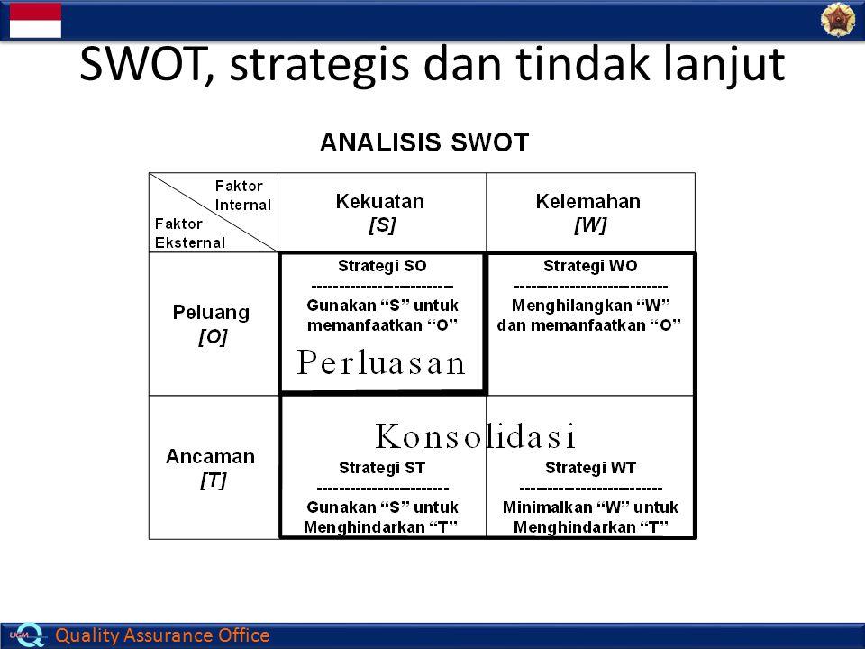 SWOT, strategis dan tindak lanjut
