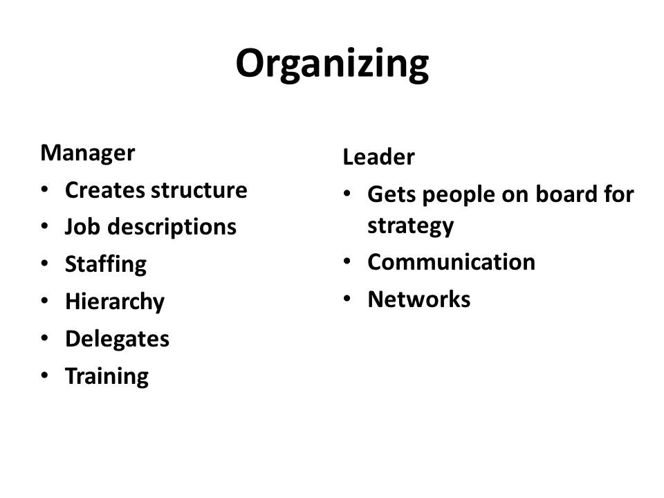 Organizing Manager Leader Creates structure