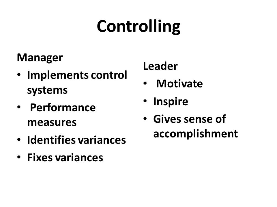 Controlling Manager Implements control systems Leader Motivate