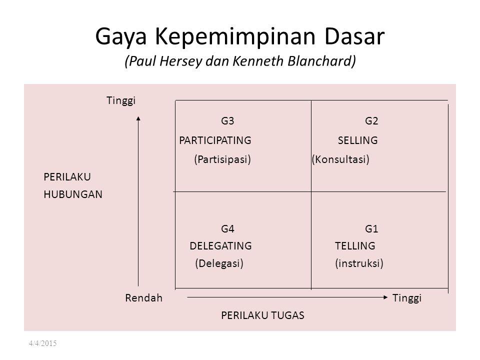 Gaya Kepemimpinan Dasar (Paul Hersey dan Kenneth Blanchard)