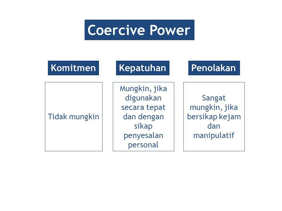 Coercive Power Komitmen Kepatuhan Penolakan Mungkin, jika digunakan