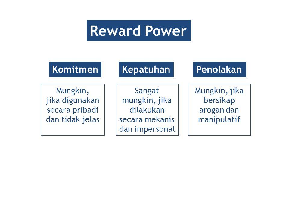 Reward Power Komitmen Kepatuhan Penolakan Mungkin,