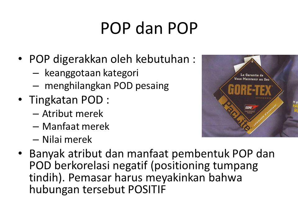 POP dan POP POP digerakkan oleh kebutuhan : Tingkatan POD :
