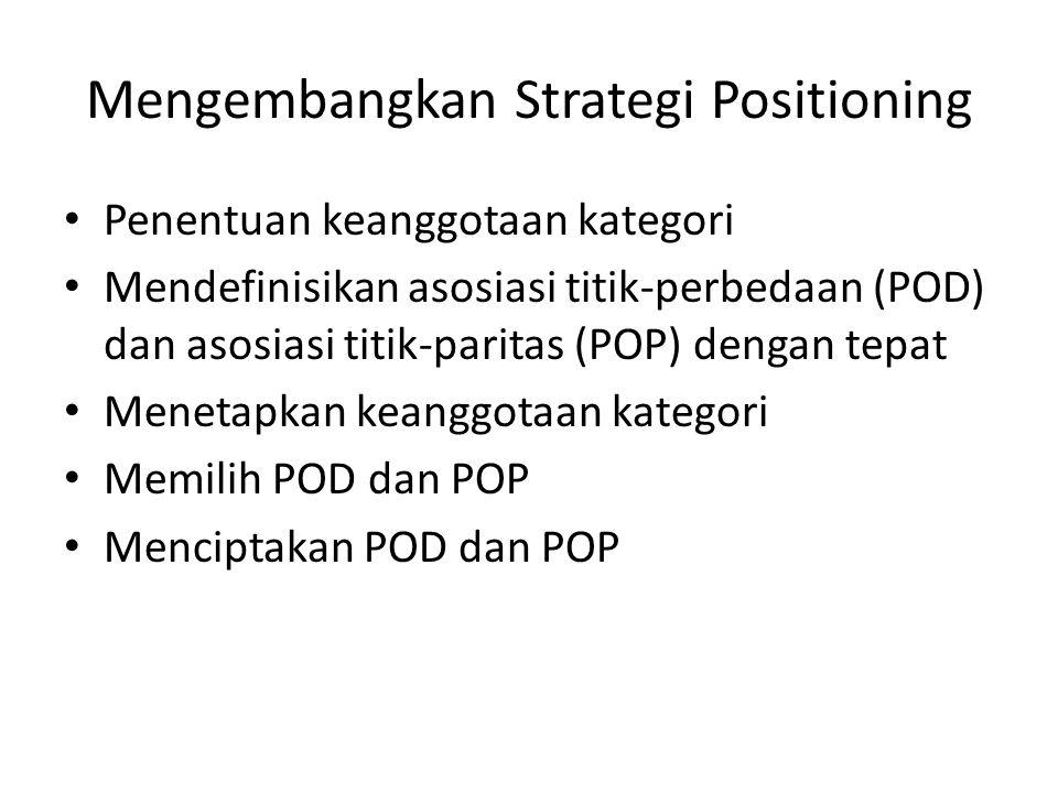 Mengembangkan Strategi Positioning