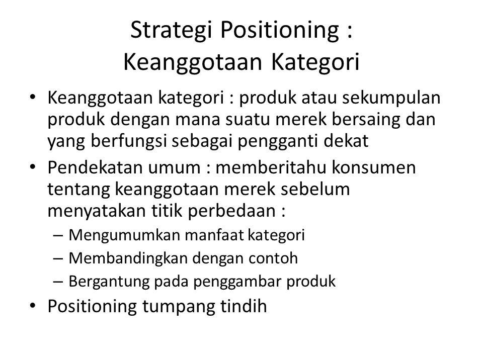Strategi Positioning : Keanggotaan Kategori