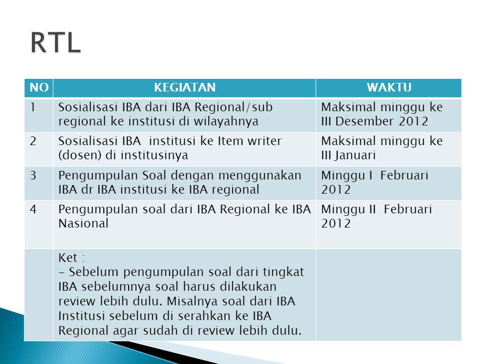 RTL NO. KEGIATAN. WAKTU. 1. Sosialisasi IBA dari IBA Regional/sub regional ke institusi di wilayahnya.