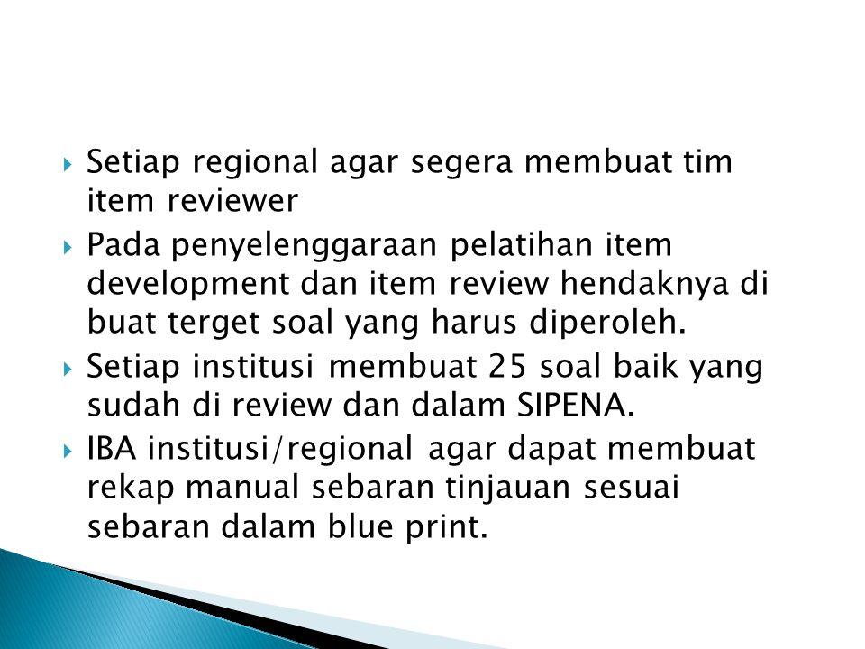 Setiap regional agar segera membuat tim item reviewer