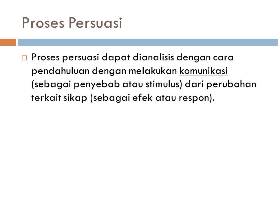 Proses Persuasi