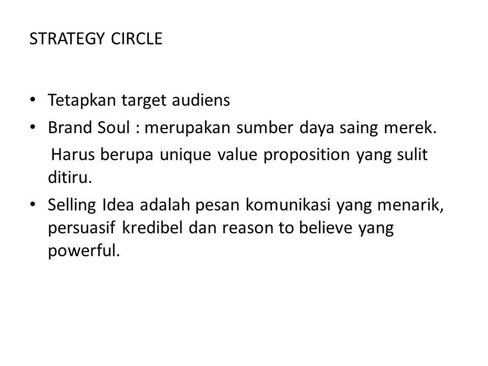 STRATEGY CIRCLE Tetapkan target audiens. Brand Soul : merupakan sumber daya saing merek. Harus berupa unique value proposition yang sulit ditiru.